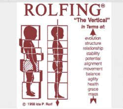 Rolfing before -after