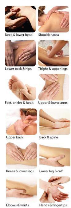 Massage Collage