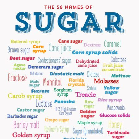 Take a break from sugar