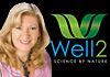 Fertility, IVF Support & Women's Health