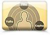 Oorjaa The Healing Energy  - Ayurveda Treatments