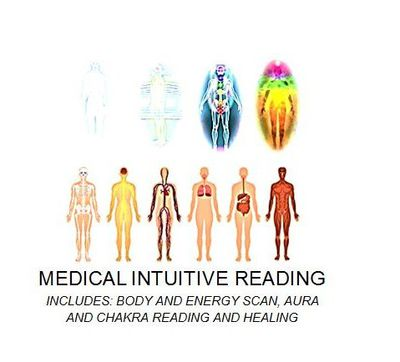 MEDICAL INTUTIVE REPORTS AND READINGS